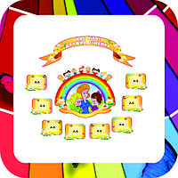 Стенды для оформления коридора в детском саду, визитка детского сада