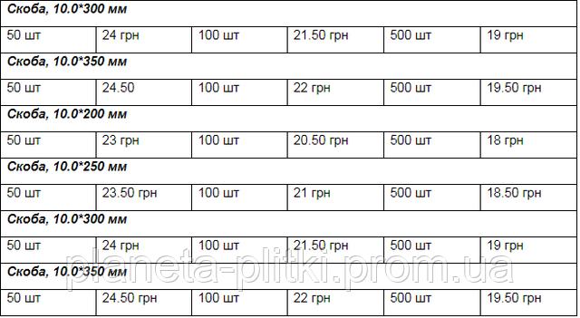 цены на скобы