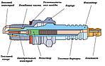 Качественные свечи зажигания - надежность двигателя