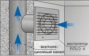Вентилятор вытяжной Dospel POLO 4 100 AŻ, фото 2