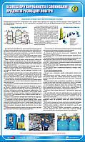 Стенд. Безпека при виробництві і споживанні продуктів розподілу повітря. 0,6х1,0. Пластик