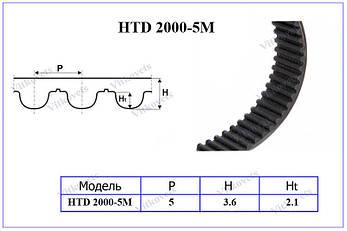 Зубчатый ремень  HTD 2000-5M, длина по окружности 2000мм, ширина 22мм, фото 2