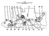 Схема ременных и цепных передач комбайнов ДОН левая сторона