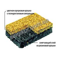 Бесшовное резино - каучуковое покрытие EPDM сэндвич