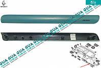 Декоративная накладка панели торпеды 8200069089 Renault CLIO II