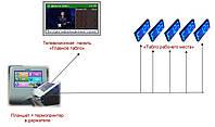 Система электронной очереди «Стандарт» на 5 рабочих мест.