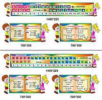 Стенди для 1 класу: звуки та букви, одиниці вимірювання, компоненти дій