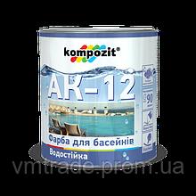 Kompozit Краска для бассейнов АК-12 голубая, 2,8 кг