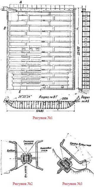 Ворота в Панамском канале (рис. 1, 2, 3)