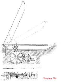 Механизм открытия ворот ( рис. 6)