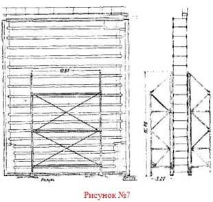 Механизм ворот в Панамском канале