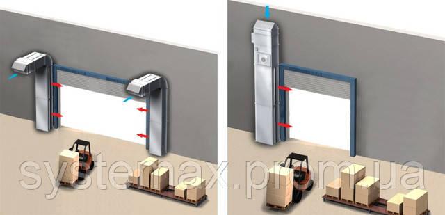 Пример  вертикального монтажа одной и двух воздушных завес ВЕНТС ПВЗ 800х500 завесы