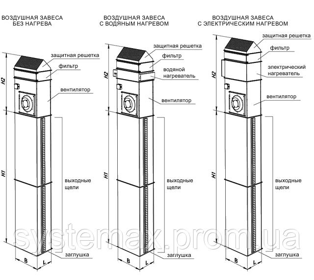 Схема габаритных размеров ВЕНТС ПВЗ 800х500