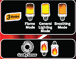 """Светодиодная лампа имитация огня """"FIREFLUX"""", фото 4"""