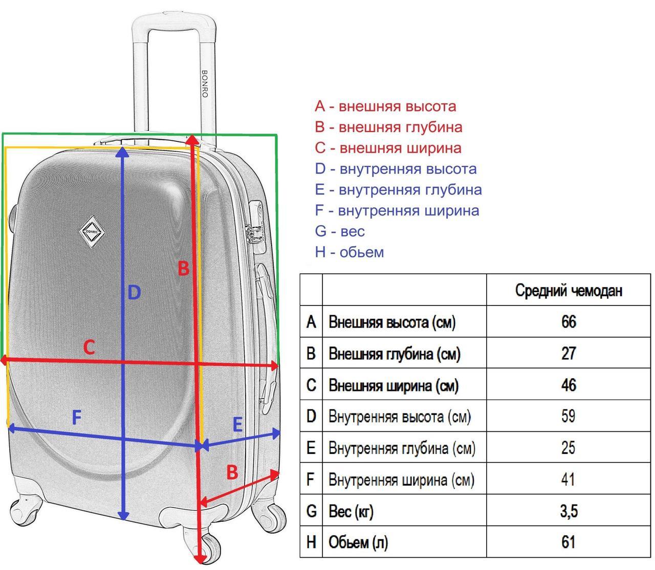 дорожный чемодан средний