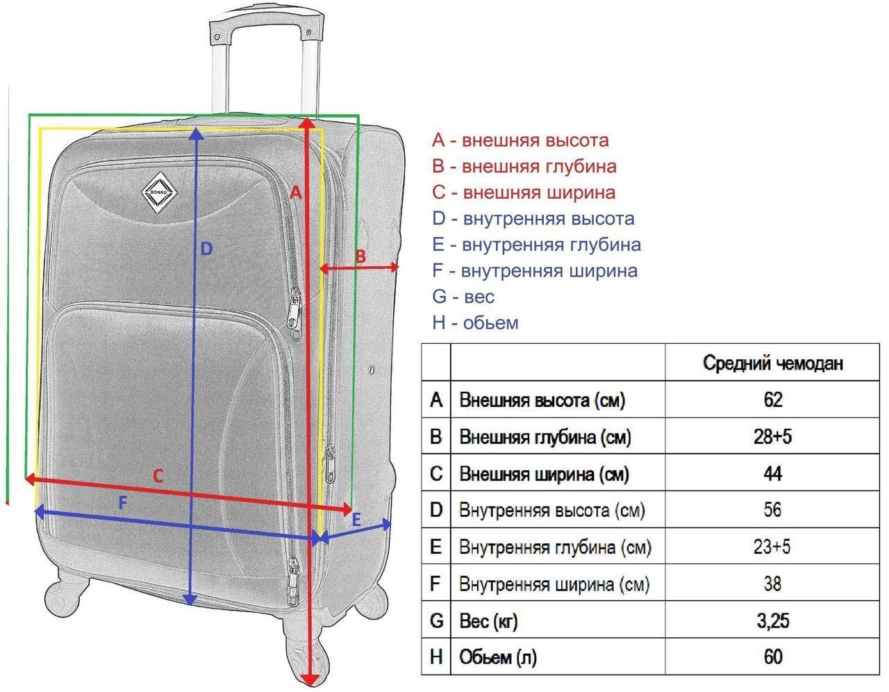 дорожный чемодан маленький