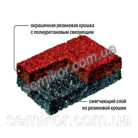 Бесшовное покрытие из предварительно окрашенной резиновой крошки PRD сэндвич