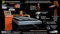 Станок ➨  плазменной резки металла с ЧПУ.