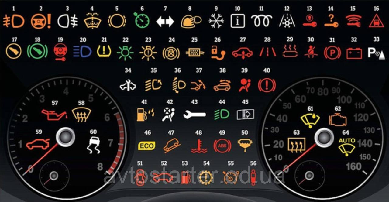 Обозначение контрольных ламп приборной панели автомобиля