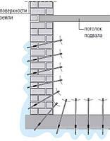 Инъекция гидроизоляционного материала в полость между сооружением и грунтом.