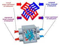Системы приточно-вытяжной вентиляции с рекуператором