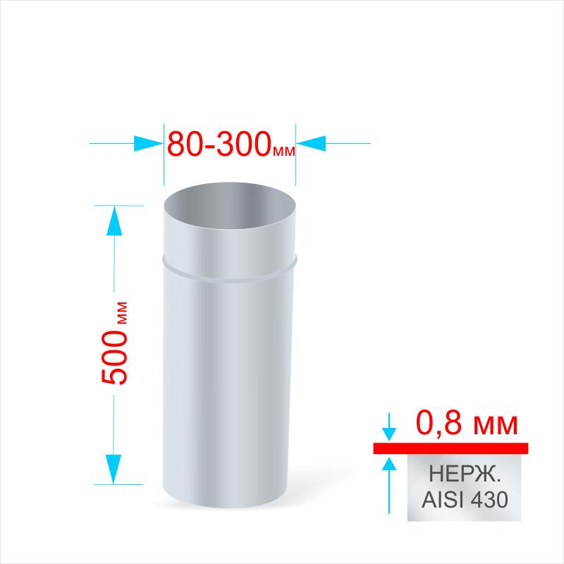 Можно ли 430 сталь применять для дымохода щетка для чистки дымохода hansa