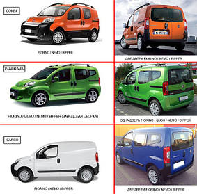 Зеркала для Fiat Fiorino 2008-