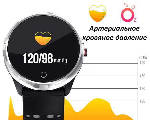 X7 спорт браслет с точными пульсометром тонометром и прогнозом погоды