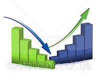 Цена после резкого повышение пошла вниз.