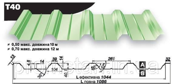 Профнастил Т-40, Николаев, Херсон