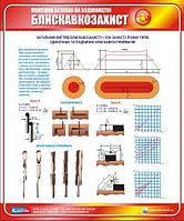 Стенд. Пожежна безпека на будівництві. Блискавкозахист. 0,5х0,6. Пластик