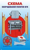 Стенд. Схема оборудования пунктов ВГК. (Рус.) 0,6х1,0. Пластик