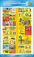 Стенд. Безопасность при строительстве скважин. Эксплуатация бурового оборудования и инструмента. 0,6х1,0. Плас
