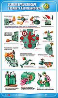 Стенд. Безпека праці слюсаря з ремонту автотранспорту. 0,6х1,0. Пластик