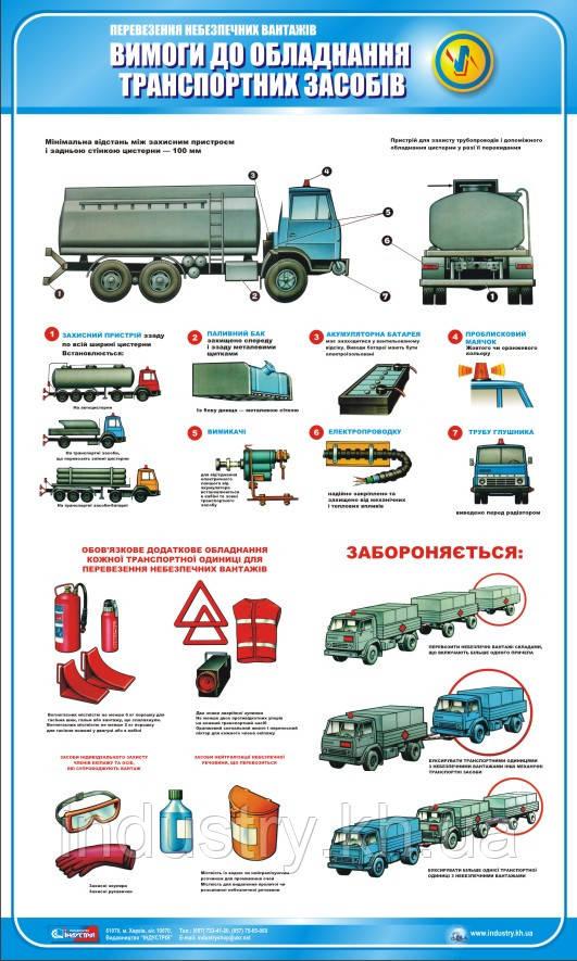 Стенд. Перевезення небезпечних вантажів. Вимоги до обладнання транспортних засобів. 0,6х1,0. Пластик