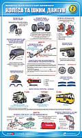 Стенд. Перевірка технічного стану автомобіля. Колеса і шини. Двигун. 0,6х1,0. Пластик