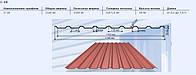 Профнастил НС21 - кровельный материал , 0.4 мм , цинк
