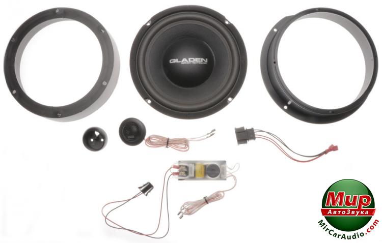 Автоакустика Gladen Audio ONE 200 T5