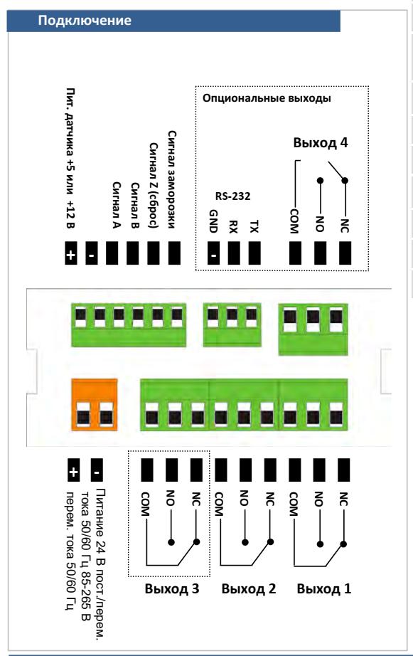 Универсальные программируемые индикаторы серии ALC94
