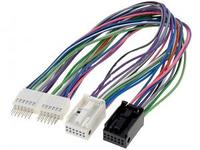 Переходник AWM 150-16 Quadlock 2x12 to 24 pin
