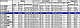 Тачка одноколісна посилена 6414 пневмо | Тачка одноколісна посилена 6414 пневмо, фото 7