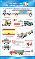 Стенд. Автоперевезення. Додаткове обладнання і пізнавальні знаки. 0,6х1,0. Пластик