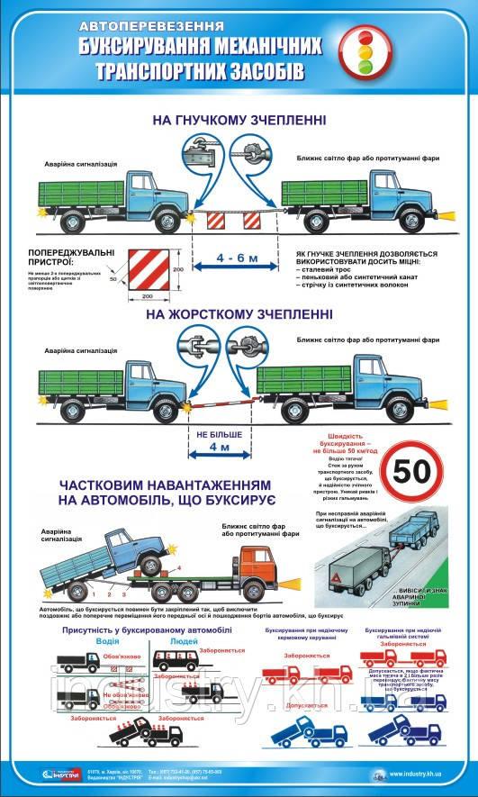 Стенд. Автоперевезення. Буксирування механічних транспортних засобів. 0,6х1,0. Пластик