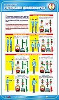Стенд. Безпека руху. Регулювання дорожнього руху. 0,6х1,0. Пластик