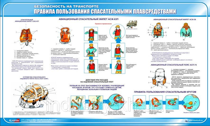 Стенд. Аварії на транспорті. Правила користування рятувальними плавзасобами. (Рус.) 0,6х1,0. Пластик