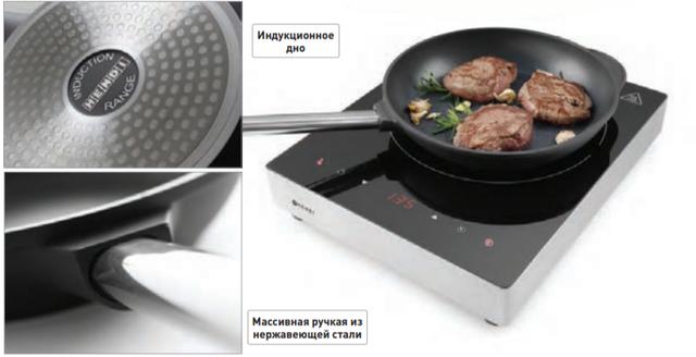 посуда для индукции
