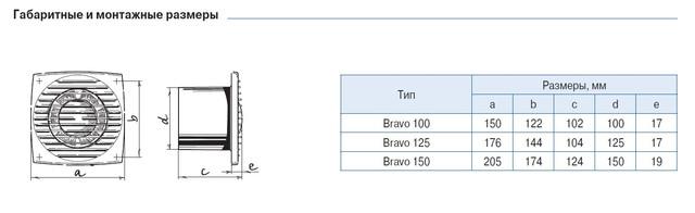 Вентиляторы BLAUBERG Bravo 100