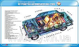 Стенд. Устройство автомобиля ВАЗ-2106. 0,6х1,0. Пластик