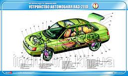 Стенд. Устройство автомобиля ВАЗ-2110. 0,6х1,0. Пластик