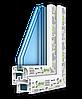 Металлопластиковые окна Окна Steko R600